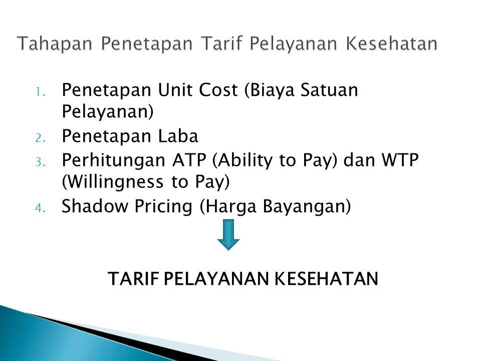 1. Penetapan Unit Cost (Biaya Satuan Pelayanan) 2. Penetapan Laba 3. Perhitungan ATP (Ability to Pay) dan WTP (Willingness to Pay) 4. Shadow Pricing (