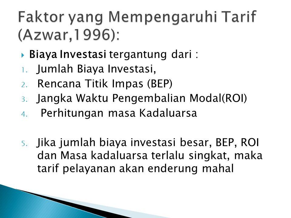  Biaya Investasi tergantung dari : 1. Jumlah Biaya Investasi, 2. Rencana Titik Impas (BEP) 3. Jangka Waktu Pengembalian Modal(ROI) 4. Perhitungan mas