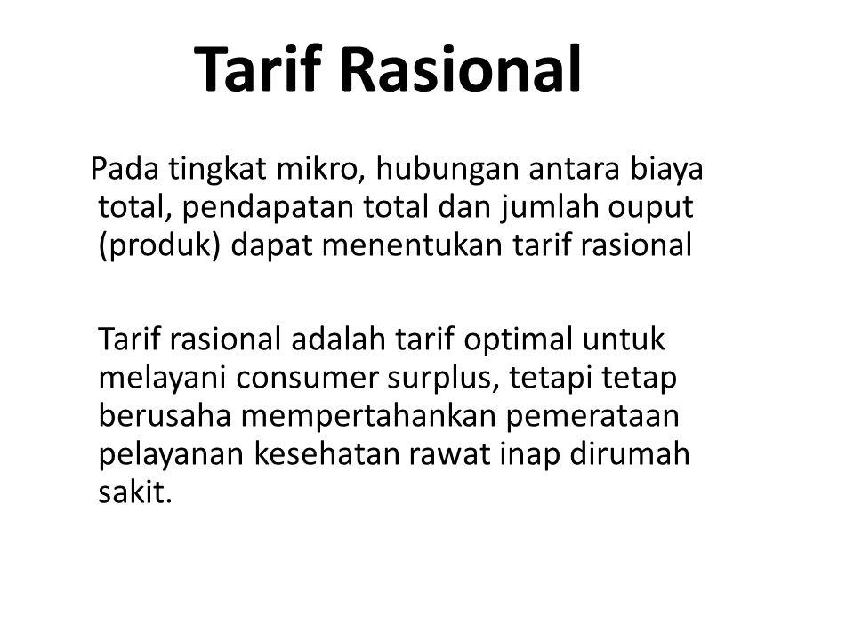 TARIF PELAYANAN KESEHATAN Tarif adalah nilai suatu jasa pelayanan yang ditetapkan dengan ukuran sejumlah uang berdasarkan pertimbangan bahwa dengan ni