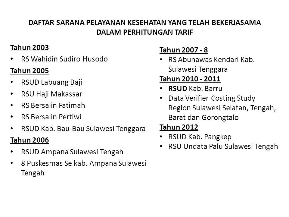 DAFTAR SARANA PELAYANAN KESEHATAN YANG TELAH BEKERJASAMA DALAM PERHITUNGAN TARIF Tahun 2003 RS Wahidin Sudiro Husodo Tahun 2005 RSUD Labuang Baji RSU Haji Makassar RS Bersalin Fatimah RS Bersalin Pertiwi RSUD Kab.