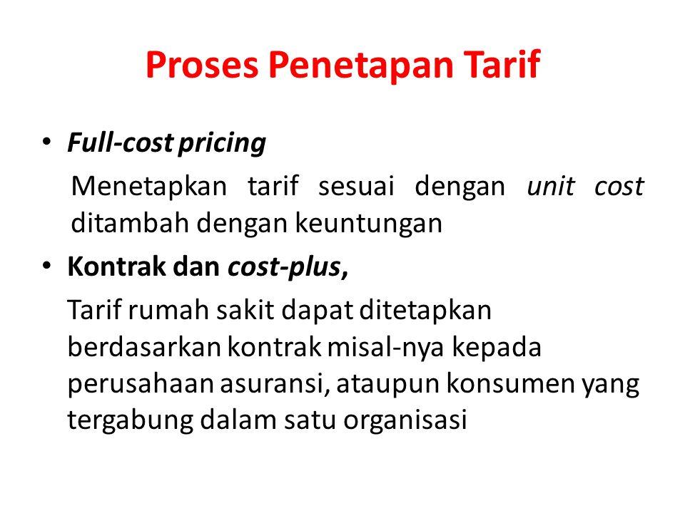 Cost – Informasi mengenai seberapa besar unit cost dari suatu produk atau layanan yang ada.