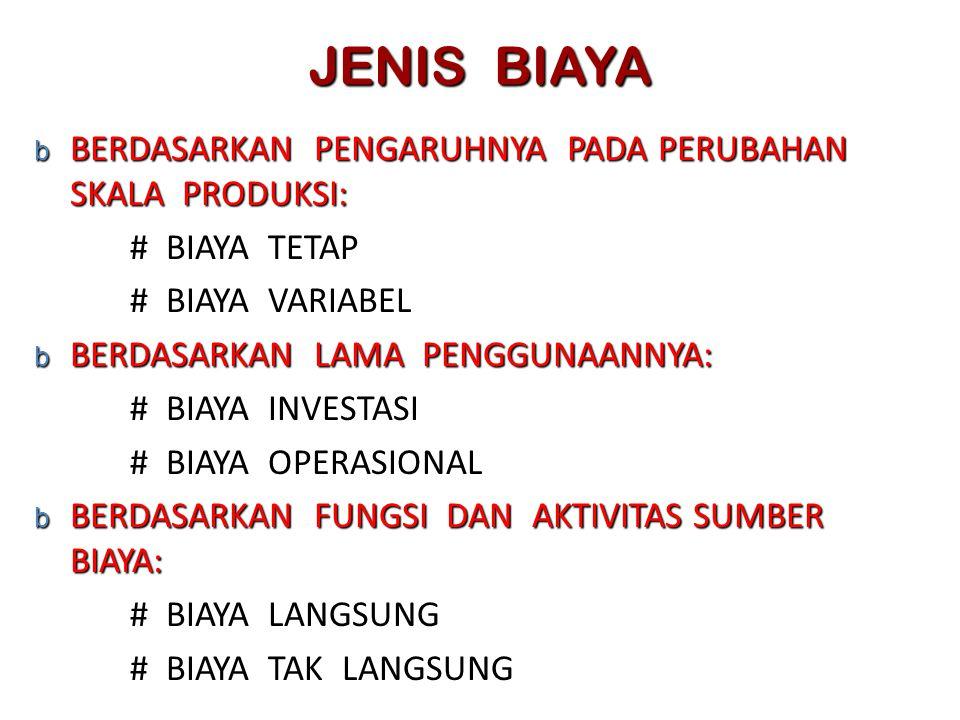 PUSAT BIAYA 1. Pusat biaya produksi Unit yang secara langsung memberikan pelayanan kepada konsumen (menghasilkan pendapatan) Ex: Rawat Inap, Rawat Jal
