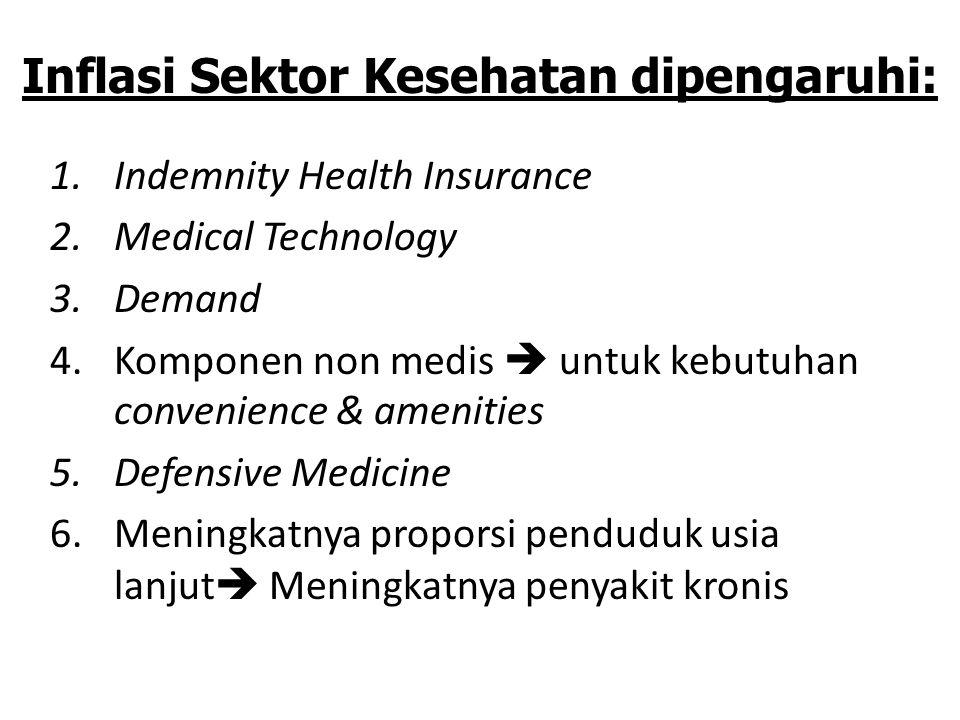 -Pola penyakit degeneratif -Orientasi pada pembiayaan kuratif -Pembayaran out of pocket secara individual -Service yang ditentukan oleh provider -Tekn