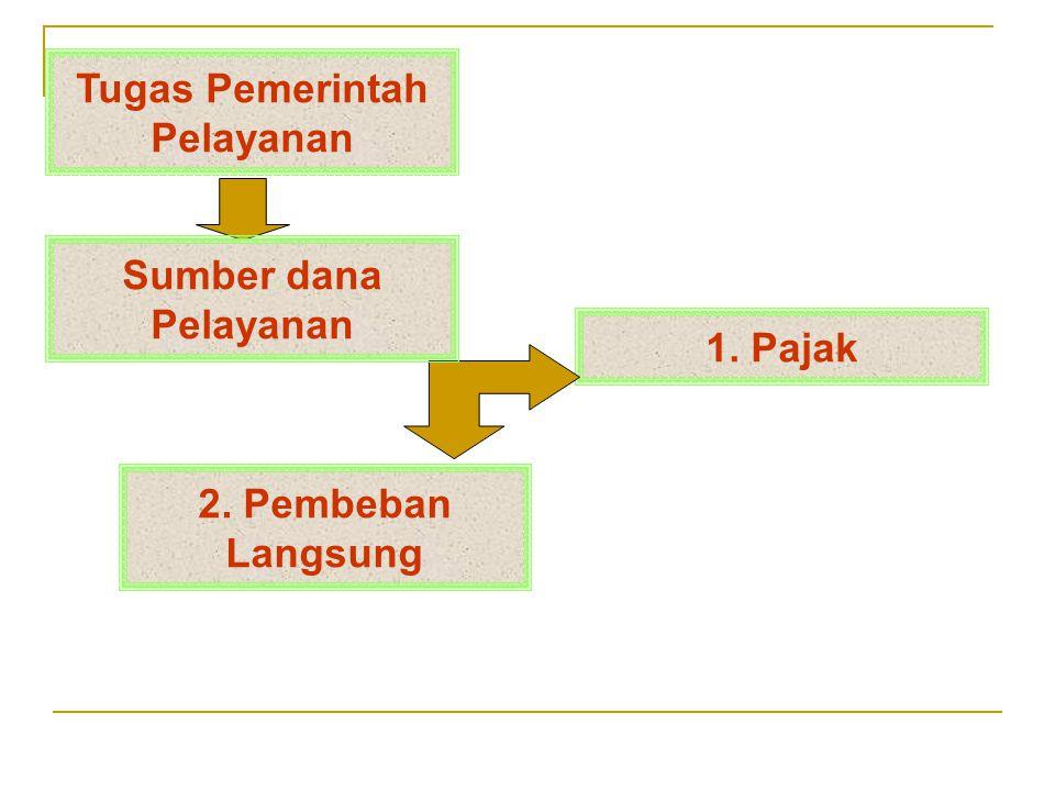 Kompleksitas Strategi Harga 3.
