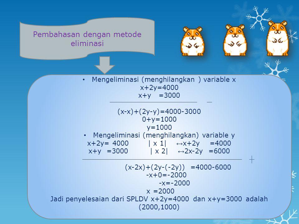 Pembahasan dengan metode eliminasi Mengeliminasi (menghilangkan ) variable x x+2y=4000 x+y =3000 (x-x)+(2y-y)=4000-3000 0+y=1000 y=1000 Mengeliminasi