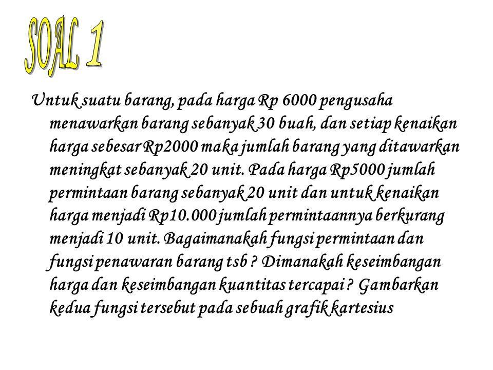 Untuk suatu barang, pada harga Rp 6000 pengusaha menawarkan barang sebanyak 30 buah, dan setiap kenaikan harga sebesar Rp2000 maka jumlah barang yang