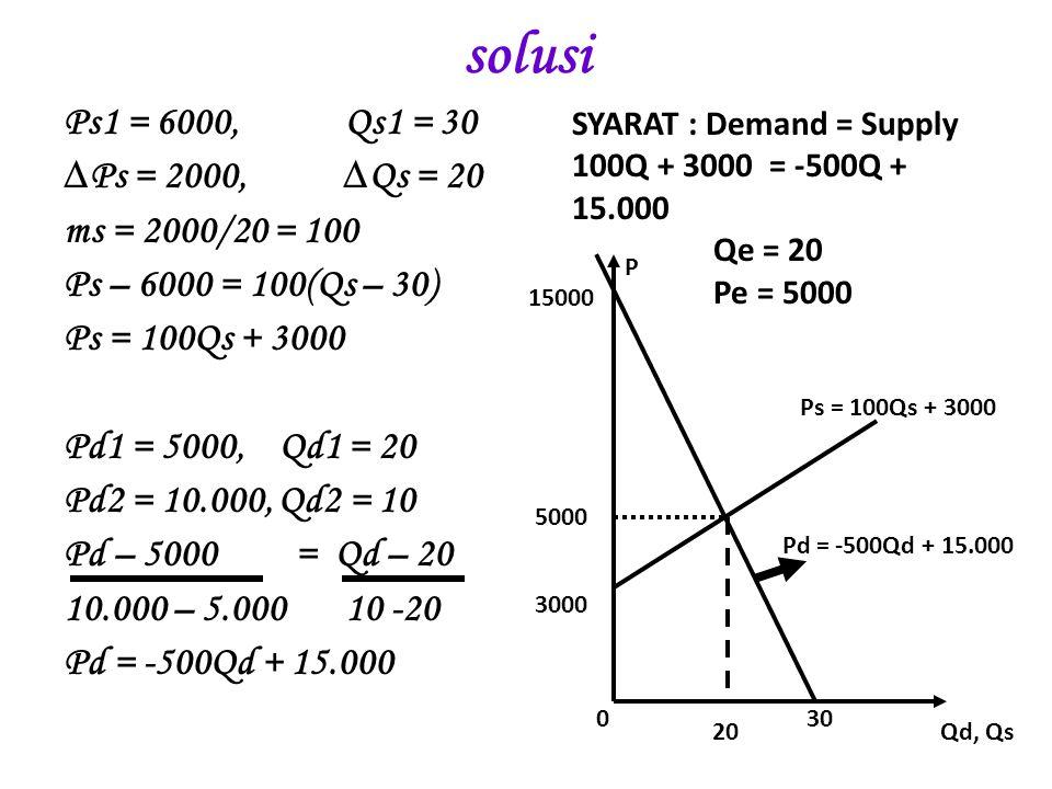 solusi Ps1 = 6000, Qs1 = 30 ∆Ps = 2000, ∆Qs = 20 ms = 2000/20 = 100 Ps – 6000 = 100(Qs – 30) Ps = 100Qs + 3000 Pd1 = 5000, Qd1 = 20 Pd2 = 10.000, Qd2