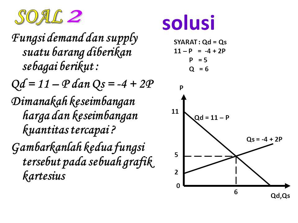 Fungsi demand dan supply suatu barang diberikan sebagai berikut : Qd = 11 – P dan Qs = -4 + 2P Dimanakah keseimbangan harga dan keseimbangan kuantitas