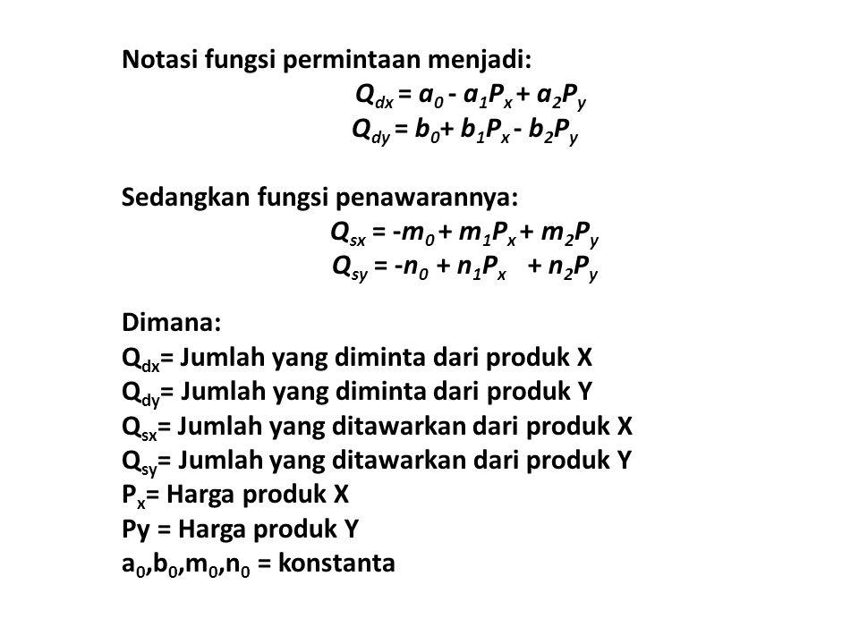 Notasi fungsi permintaan menjadi: Q dx = a 0 - a 1 P x + a 2 P y Q dy = b 0 + b 1 P x - b 2 P y Sedangkan fungsi penawarannya: Q sx = -m 0 + m 1 P x +