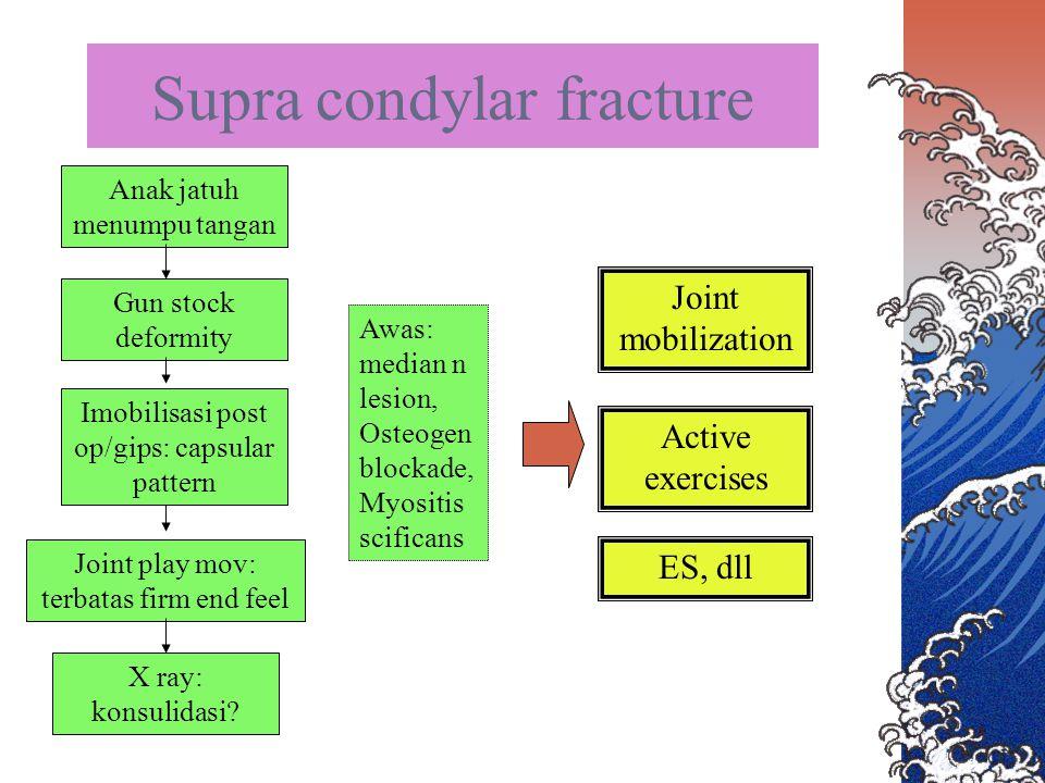 Supra condylar fracture Anak jatuh menumpu tangan Gun stock deformity Imobilisasi post op/gips: capsular pattern X ray: konsulidasi? Joint play mov: t
