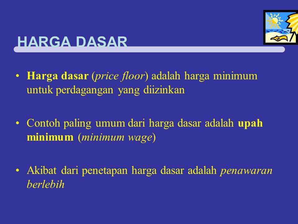 HARGA DASAR Harga dasar (price floor) adalah harga minimum untuk perdagangan yang diizinkan Contoh paling umum dari harga dasar adalah upah minimum (m