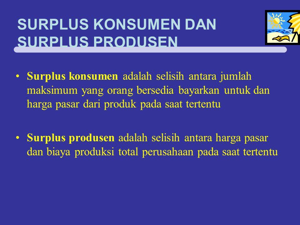 SURPLUS KONSUMEN DAN SURPLUS PRODUSEN Surplus konsumen adalah selisih antara jumlah maksimum yang orang bersedia bayarkan untuk dan harga pasar dari p