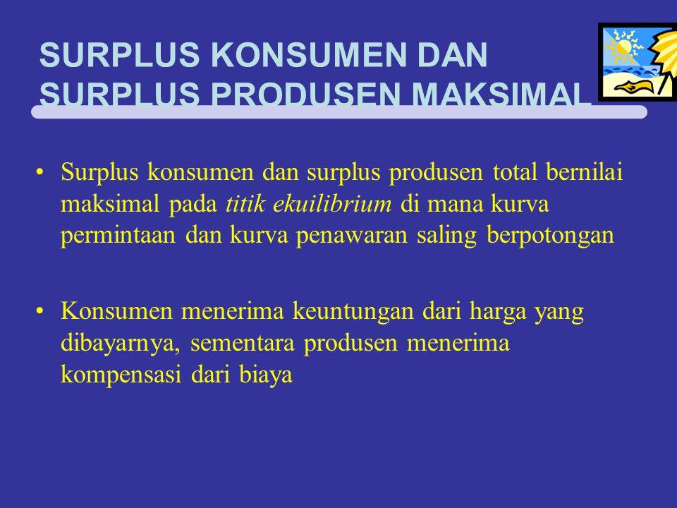 SURPLUS KONSUMEN DAN SURPLUS PRODUSEN MAKSIMAL Surplus konsumen dan surplus produsen total bernilai maksimal pada titik ekuilibrium di mana kurva perm