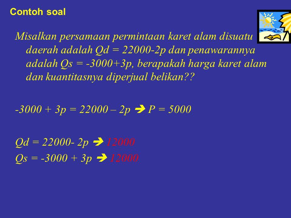 Contoh soal Misalkan persamaan permintaan karet alam disuatu daerah adalah Qd = 22000-2p dan penawarannya adalah Qs = -3000+3p, berapakah harga karet