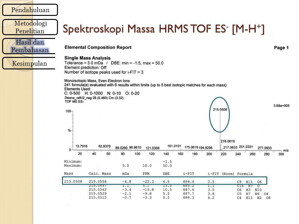 Spektroskopi Massa HRMS TOF ES - [M-H + ] Pendahuluan Metodologi Penelitian Kesimpulan