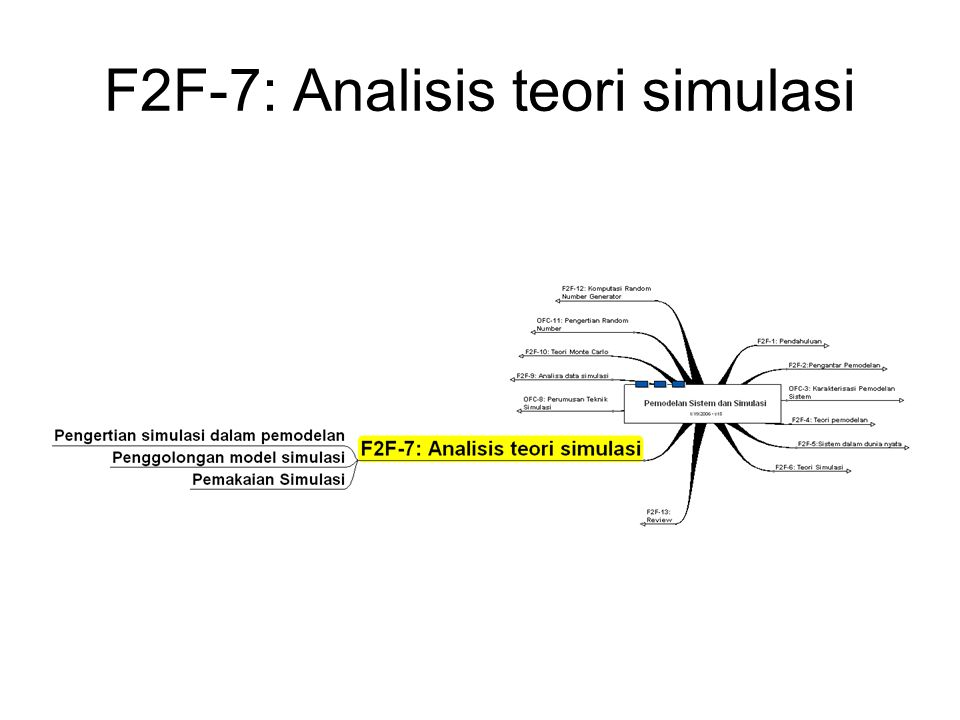 F2F-7: Analisis teori simulasi