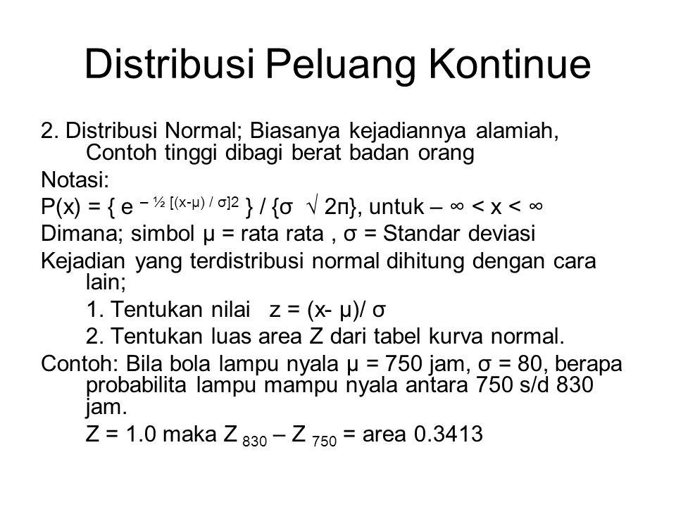 Distribusi Peluang Kontinue 2. Distribusi Normal; Biasanya kejadiannya alamiah, Contoh tinggi dibagi berat badan orang Notasi: P(x) = { e – ½ [(x-μ) /