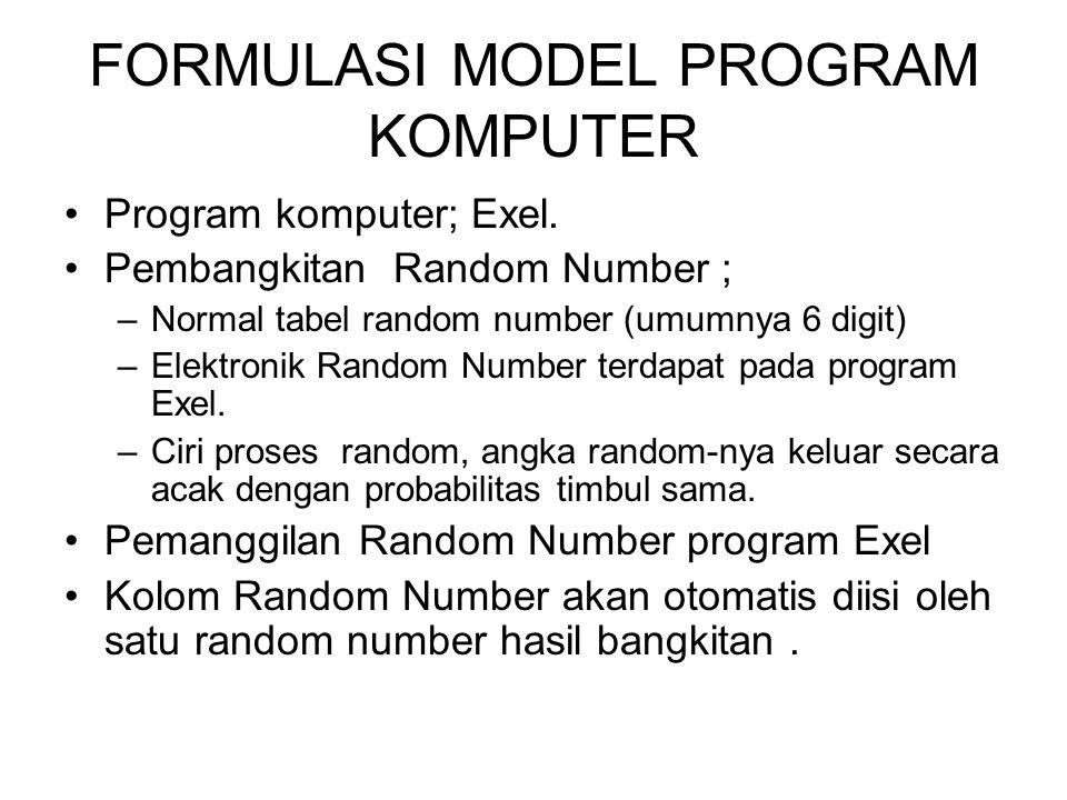 FORMULASI MODEL PROGRAM KOMPUTER Program komputer; Exel. Pembangkitan Random Number ; –Normal tabel random number (umumnya 6 digit) –Elektronik Random