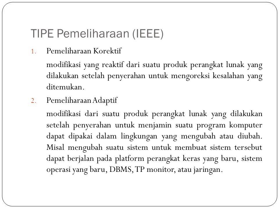 TIPE Pemeliharaan (IEEE) 1.