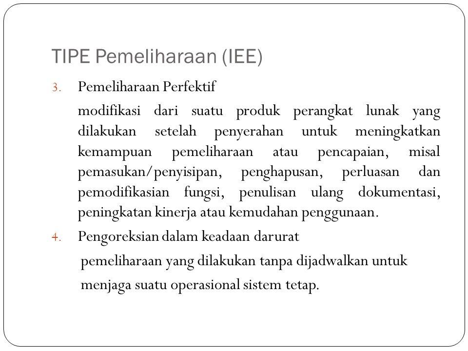 TIPE Pemeliharaan (IEE) 3.