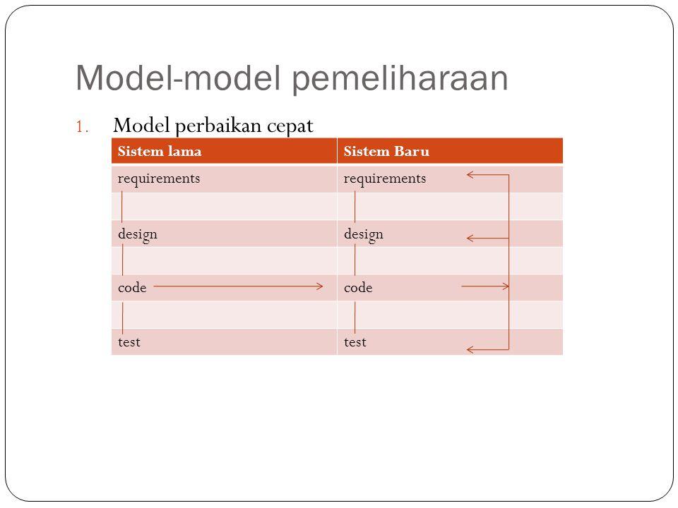 Model-model pemeliharaan 1.