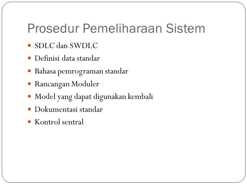 Prosedur Pemeliharaan Sistem SDLC dan SWDLC Definisi data standar Bahasa pemrograman standar Rancangan Moduler Model yang dapat digunakan kembali Dokumentasi standar Kontrol sentral