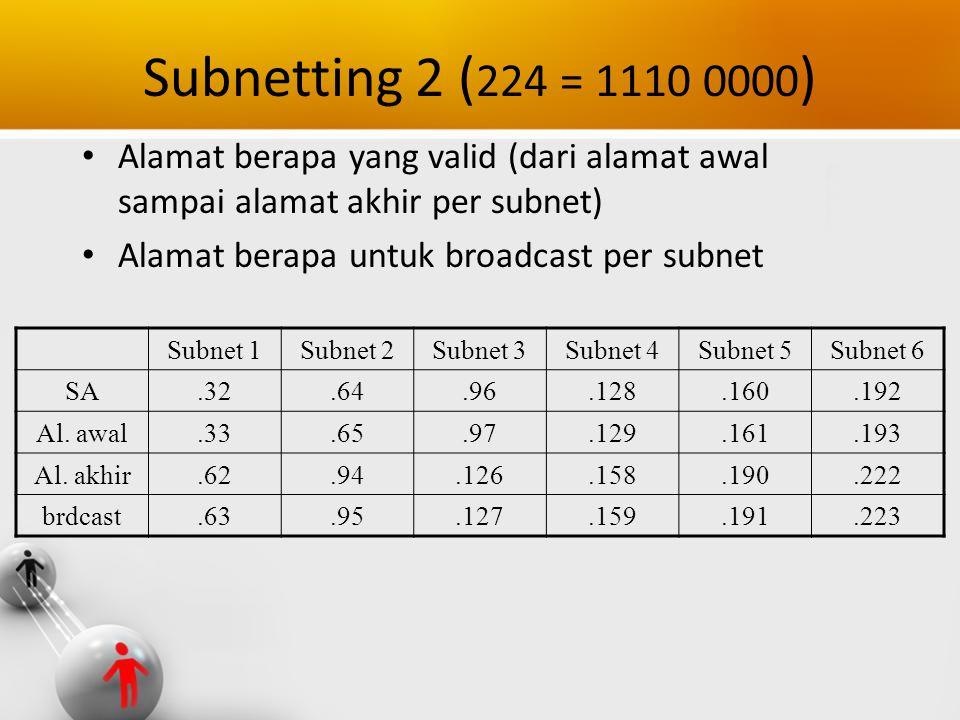 Subnetting 2 ( 224 = 1110 0000 ) Alamat berapa yang valid (dari alamat awal sampai alamat akhir per subnet) Alamat berapa untuk broadcast per subnet S
