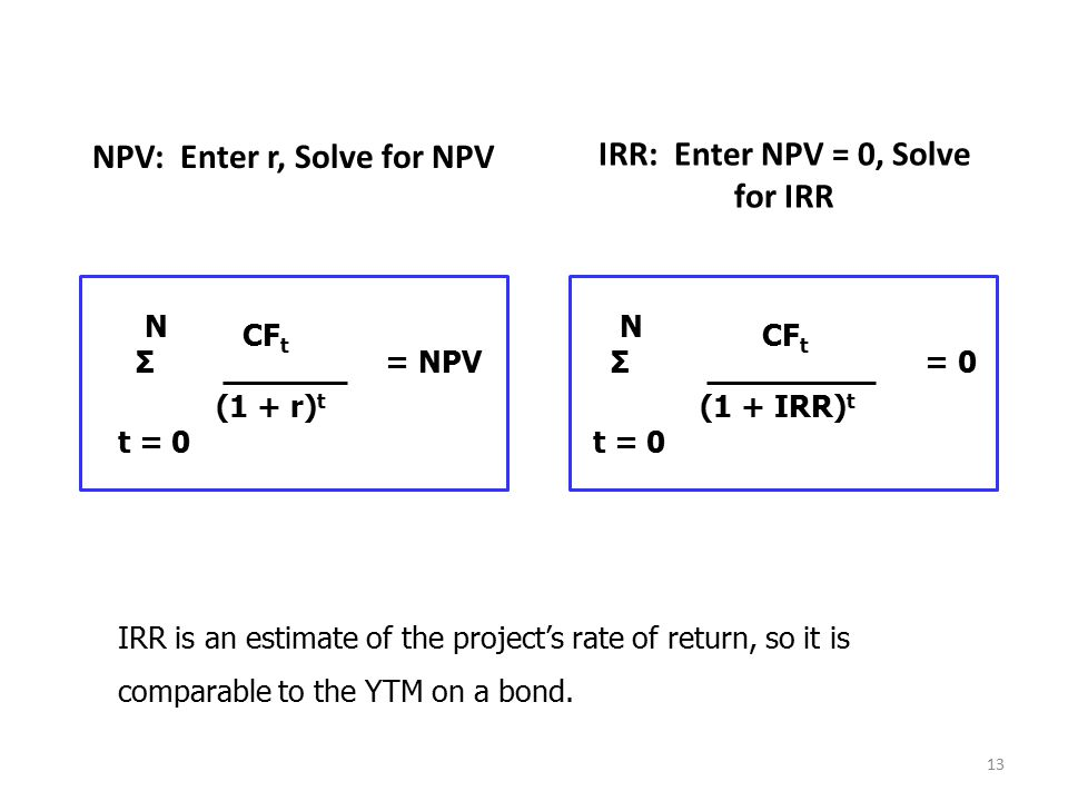 13 NPV: Enter r, Solve for NPV = NPVΣ N t = 0 CF t (1 + r) t 13 IRR: Enter NPV = 0, Solve for IRR = 0Σ N t = 0 CF t (1 + IRR) t IRR is an estimate of the project's rate of return, so it is comparable to the YTM on a bond.