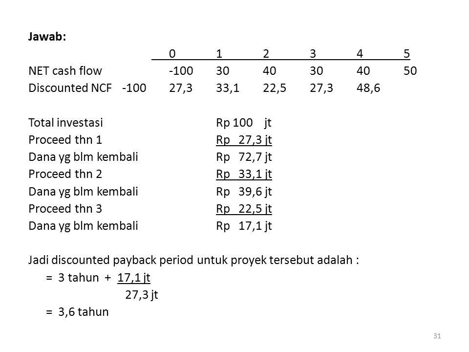 Jawab: 012345 NET cash flow-1003040304050 Discounted NCF-10027,333,122,527,348,6 Total investasiRp 100 jt Proceed thn 1Rp 27,3 jt Dana yg blm kembaliR
