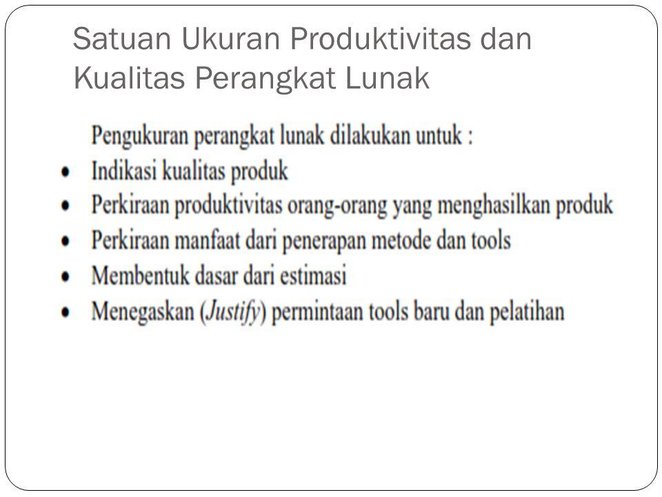 Satuan Ukuran Produktivitas dan Kualitas Perangkat Lunak