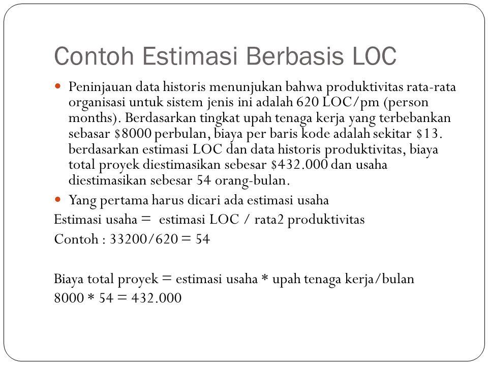 Contoh Estimasi Berbasis LOC Peninjauan data historis menunjukan bahwa produktivitas rata-rata organisasi untuk sistem jenis ini adalah 620 LOC/pm (pe