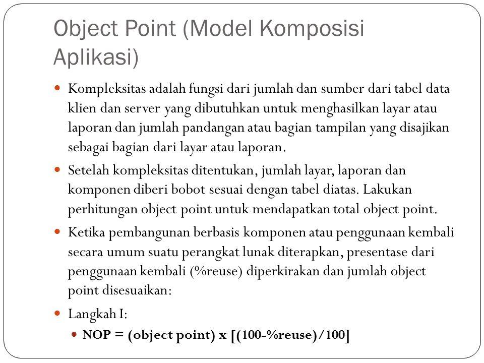 Object Point (Model Komposisi Aplikasi) Kompleksitas adalah fungsi dari jumlah dan sumber dari tabel data klien dan server yang dibutuhkan untuk mengh
