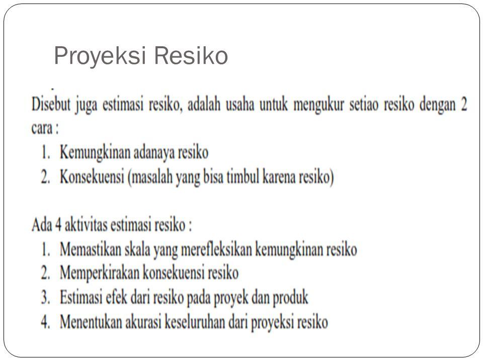Proyeksi Resiko