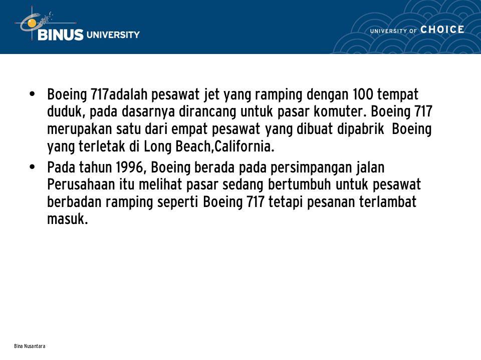 Bina Nusantara Boeing 717adalah pesawat jet yang ramping dengan 100 tempat duduk, pada dasarnya dirancang untuk pasar komuter. Boeing 717 merupakan sa