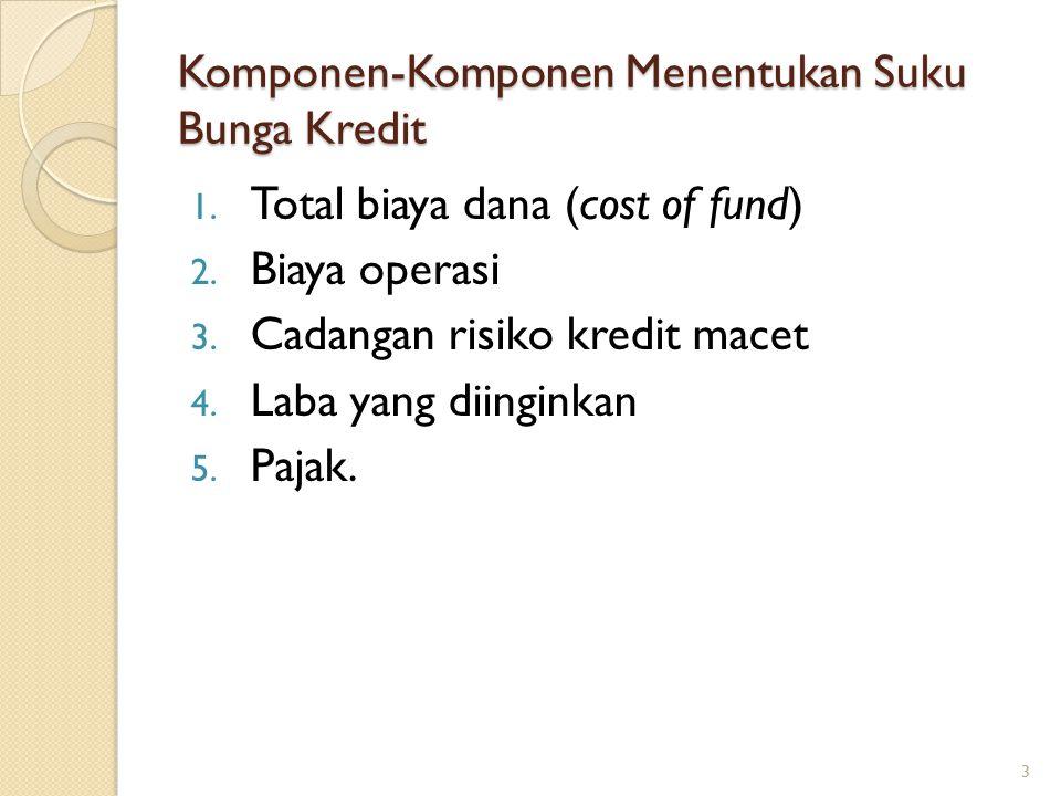 Komponen-Komponen Menentukan Suku Bunga Kredit 1. Total biaya dana (cost of fund) 2. Biaya operasi 3. Cadangan risiko kredit macet 4. Laba yang diingi
