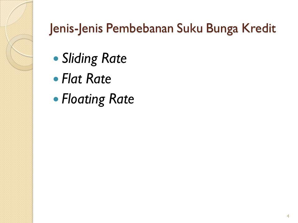 Jenis-Jenis Pembebanan Suku Bunga Kredit Sliding Rate Flat Rate Floating Rate 4