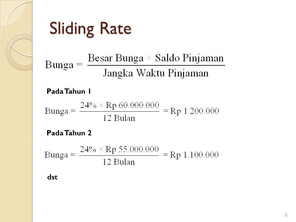 Sliding Rate 8 Pada Tahun 1 Pada Tahun 2 dst