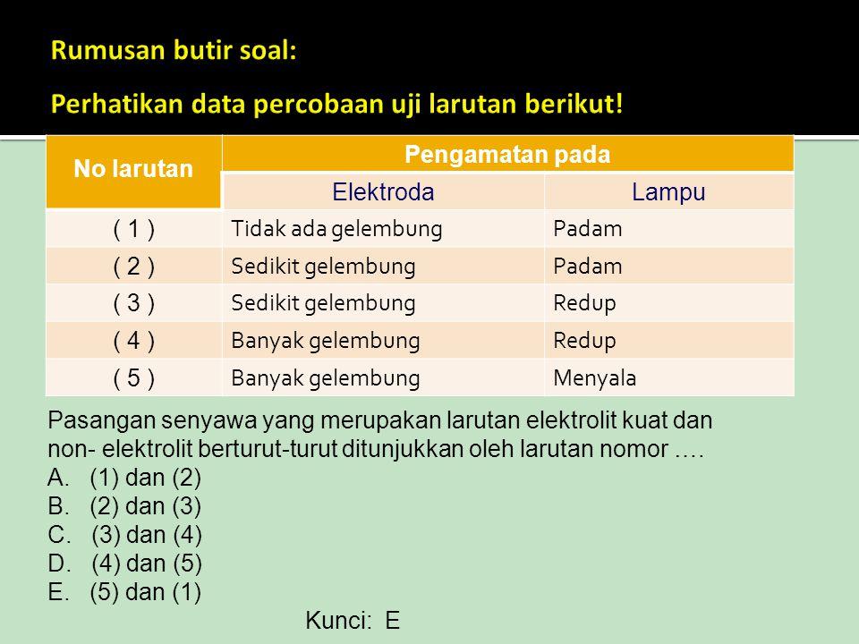 No larutan Pengamatan pada ElektrodaLampu ( 1 ) Tidak ada gelembungPadam ( 2 ) Sedikit gelembungPadam ( 3 ) Sedikit gelembungRedup ( 4 ) Banyak gelembungRedup ( 5 ) Banyak gelembungMenyala Pasangan senyawa yang merupakan larutan elektrolit kuat dan non- elektrolit berturut-turut ditunjukkan oleh larutan nomor ….