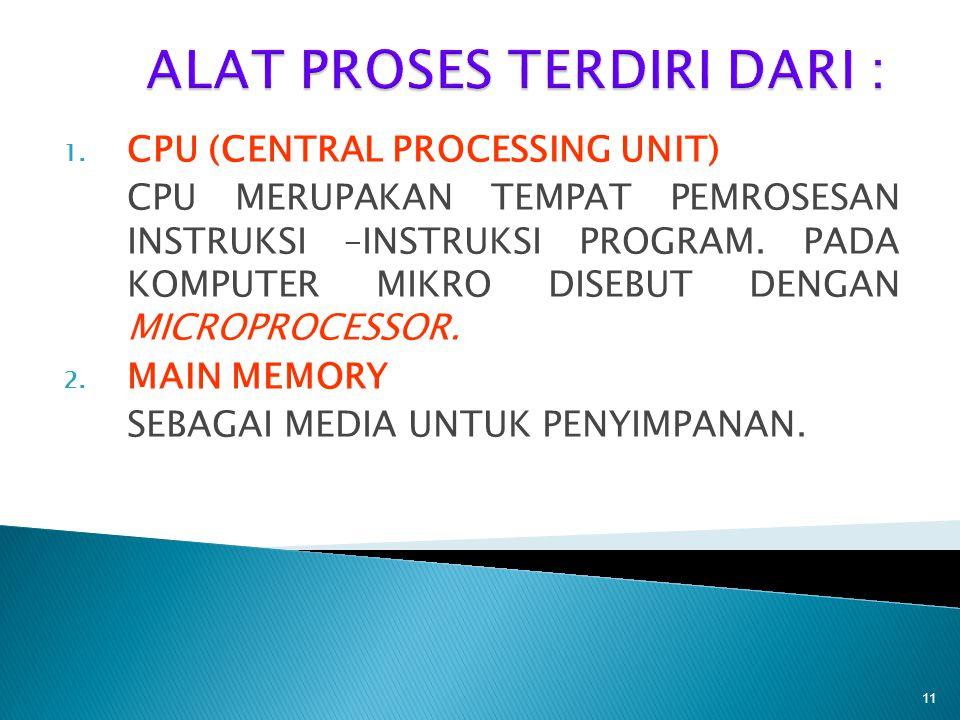 1. CPU (CENTRAL PROCESSING UNIT) CPU MERUPAKAN TEMPAT PEMROSESAN INSTRUKSI –INSTRUKSI PROGRAM. PADA KOMPUTER MIKRO DISEBUT DENGAN MICROPROCESSOR. 2. M