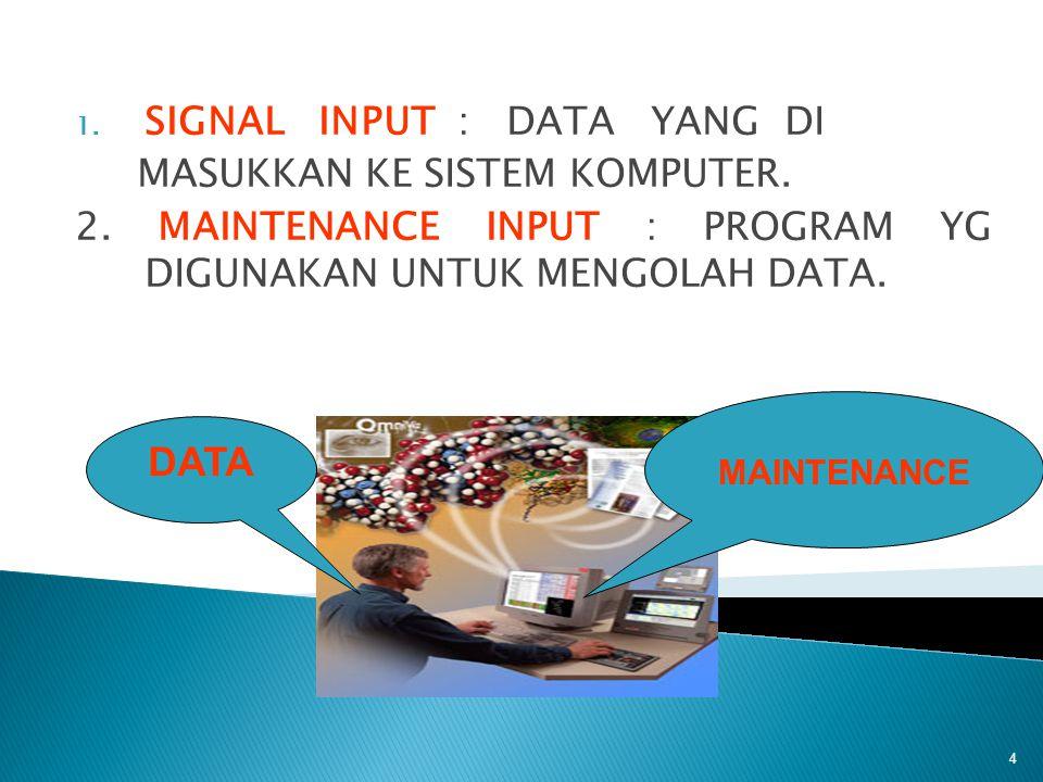 1. SIGNAL INPUT : DATA YANG DI MASUKKAN KE SISTEM KOMPUTER. 2. MAINTENANCE INPUT : PROGRAM YG DIGUNAKAN UNTUK MENGOLAH DATA. 4 DATA MAINTENANCE