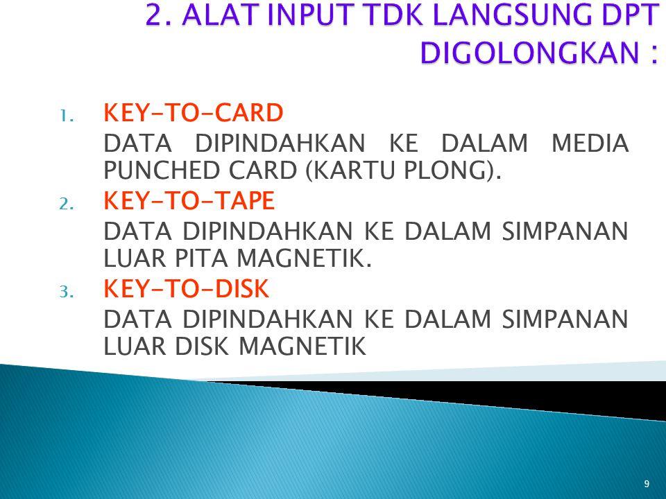 1. KEY-TO-CARD DATA DIPINDAHKAN KE DALAM MEDIA PUNCHED CARD (KARTU PLONG). 2. KEY-TO-TAPE DATA DIPINDAHKAN KE DALAM SIMPANAN LUAR PITA MAGNETIK. 3. KE
