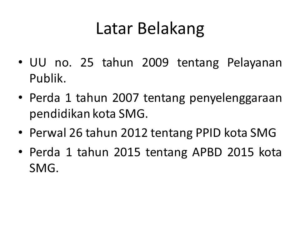 Latar Belakang UU no.25 tahun 2009 tentang Pelayanan Publik.