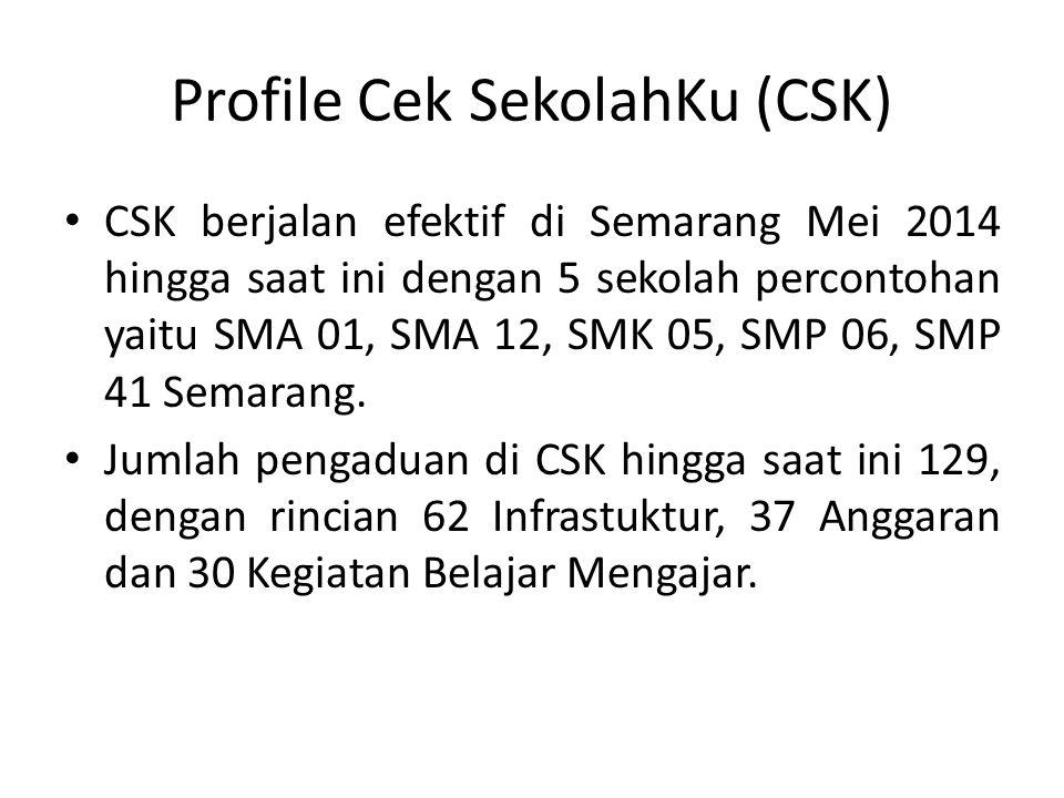 Sri (SMK Veteran) Apakah swasta akan dilibatkan dalam CSK.