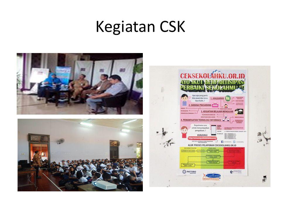 Kegiatan CSK