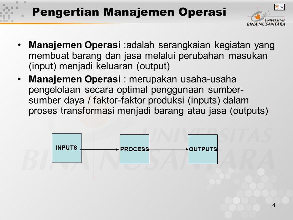 4 Pengertian Manajemen Operasi Manajemen Operasi :adalah serangkaian kegiatan yang membuat barang dan jasa melalui perubahan masukan (input) menjadi keluaran (output) Manajemen Operasi : merupakan usaha-usaha pengelolaan secara optimal penggunaan sumber- sumber daya / faktor-faktor produksi (inputs) dalam proses transformasi menjadi barang atau jasa (outputs) INPUTS PROCESSOUTPUTS