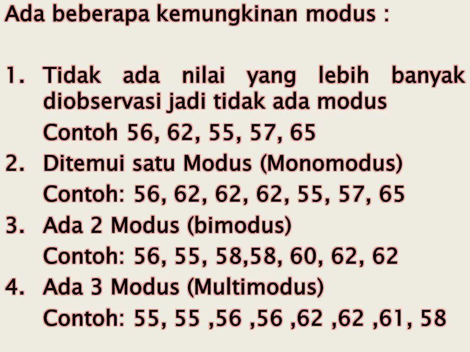 Mo = Lmo + Keterangan : Lmo : Tepi bawah kelas modus d1 : Fmo – F(mo-1) atau frekuensi kelas modul dikurangi frekuensi kelas sebelum modus d2 : Fmo – F(mo+1) atau frekuensi kelas modus dikurangi frekuensi kelas sesudah kelas modus Ci : Interval kelas atau panjang kelas d1 x Ci d1 + d2