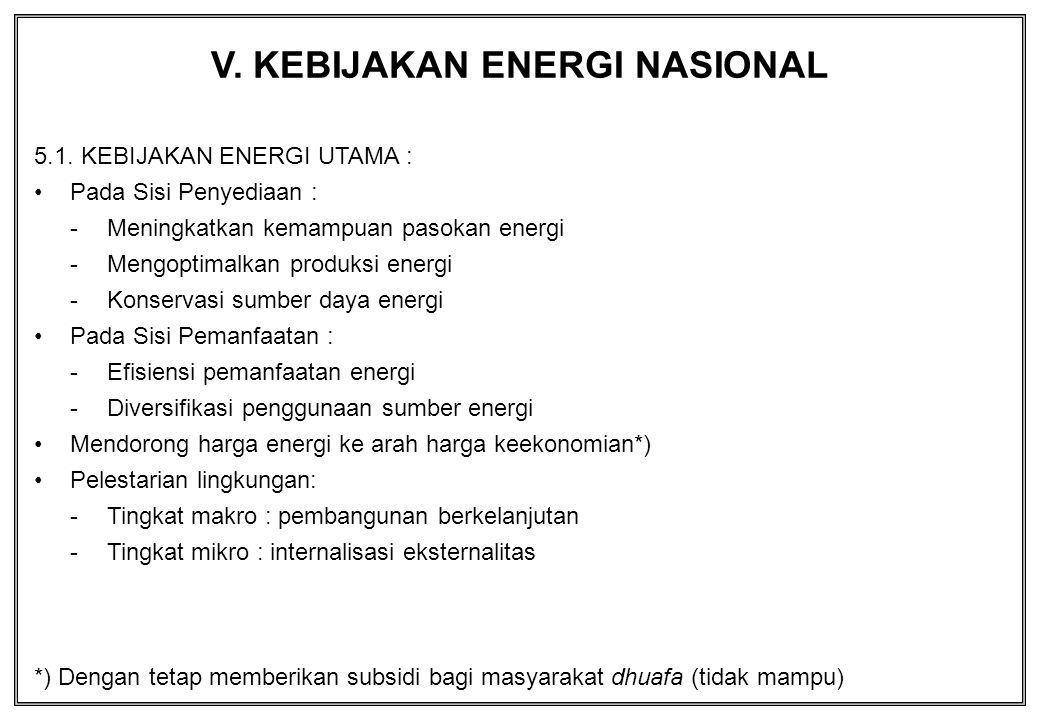 V. KEBIJAKAN ENERGI NASIONAL 5.1. KEBIJAKAN ENERGI UTAMA : Pada Sisi Penyediaan : -Meningkatkan kemampuan pasokan energi -Mengoptimalkan produksi ener