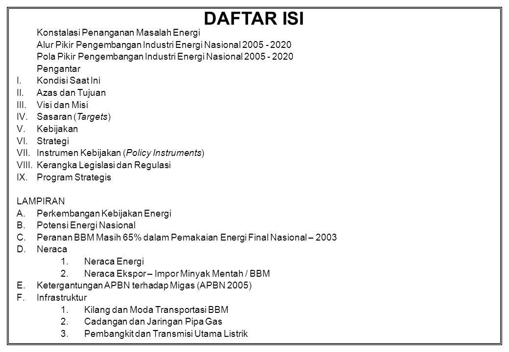 DAFTAR ISI (2) G.Harga Energi Belum Ekonomi (Contoh BBM) H.Konsumsi Energi Per Kapita Vs Intensitas Energi I.Energi Mix Timpang J.Proyeksi Neraca Minyak K.Sasaran Energi Mix 1.Sasaran Energi Mix Nasional 2020 2.Sasaran Optimalisasi Pengelolaan Energi Nasional L.Upaya Optimalisasi M.Kerangka Regulasi Energi N.Restrukturisasi 1.Konstalasi Industri Primer – Sekunder 2.Taksonomi Bidang Usaha Dalam Struktur Industri Perminyakan Nasional 3.Taksonomi Bidang Usaha Dalam Struktur Industri Gas Bumi Nasional 4.Prinsip–Prinsip Pengaturan Industri Hilir Migas 5.Regulasi Industri Hilir Migas : Prinsip–Prinsip Penanganan Barang Publik (Public Goods) 6.Taksonomi Bidang Usaha Dalam Struktur Industri Penyediaan Tenaga Listrik (UU No.15/1985) O.Rasionalisasi Harga 1.Kebijakan Penyesuaian Tarif Dasar Listrik (TDL) 2.Gambaran Tahapan Rasionalisasi Harga BBM P.Kebijakan Subsidi Harga BBM Q.Kelembagaan Bidang Energi