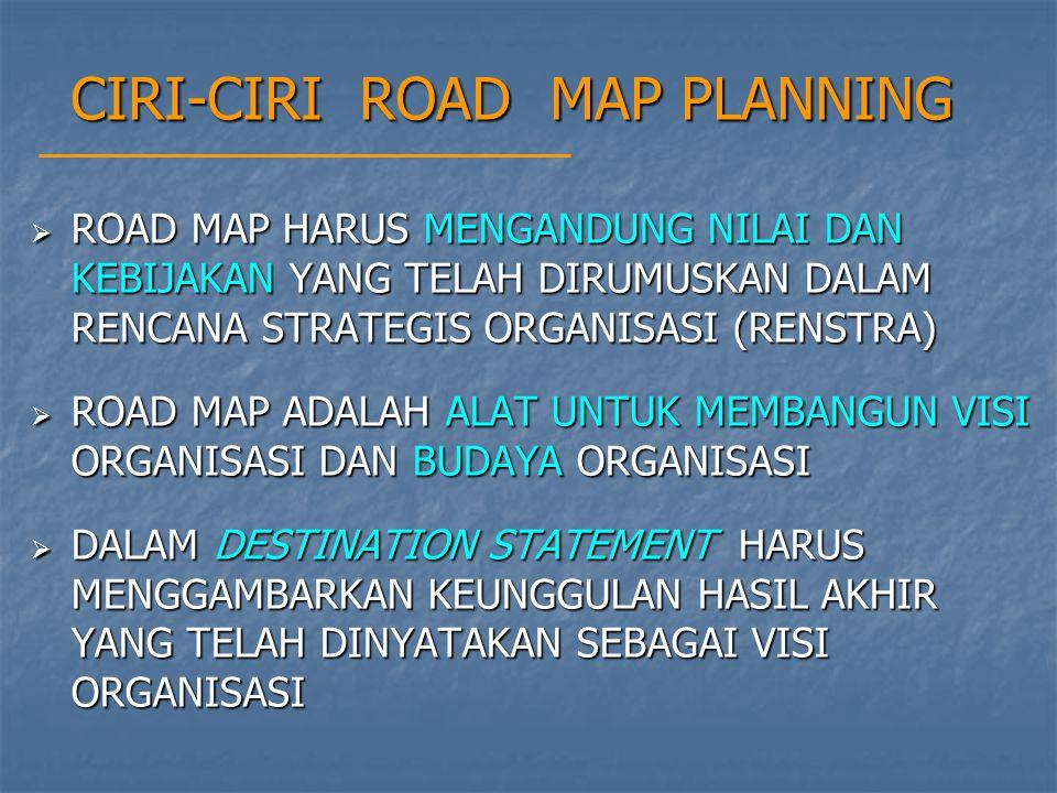  ROAD MAP HARUS MENGANDUNG NILAI DAN KEBIJAKAN YANG TELAH DIRUMUSKAN DALAM RENCANA STRATEGIS ORGANISASI (RENSTRA)  ROAD MAP ADALAH ALAT UNTUK MEMBAN