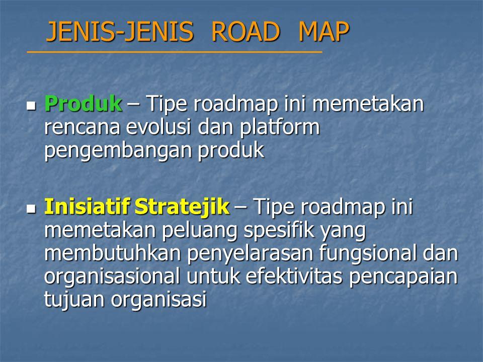 Produk – Tipe roadmap ini memetakan rencana evolusi dan platform pengembangan produk Produk – Tipe roadmap ini memetakan rencana evolusi dan platform